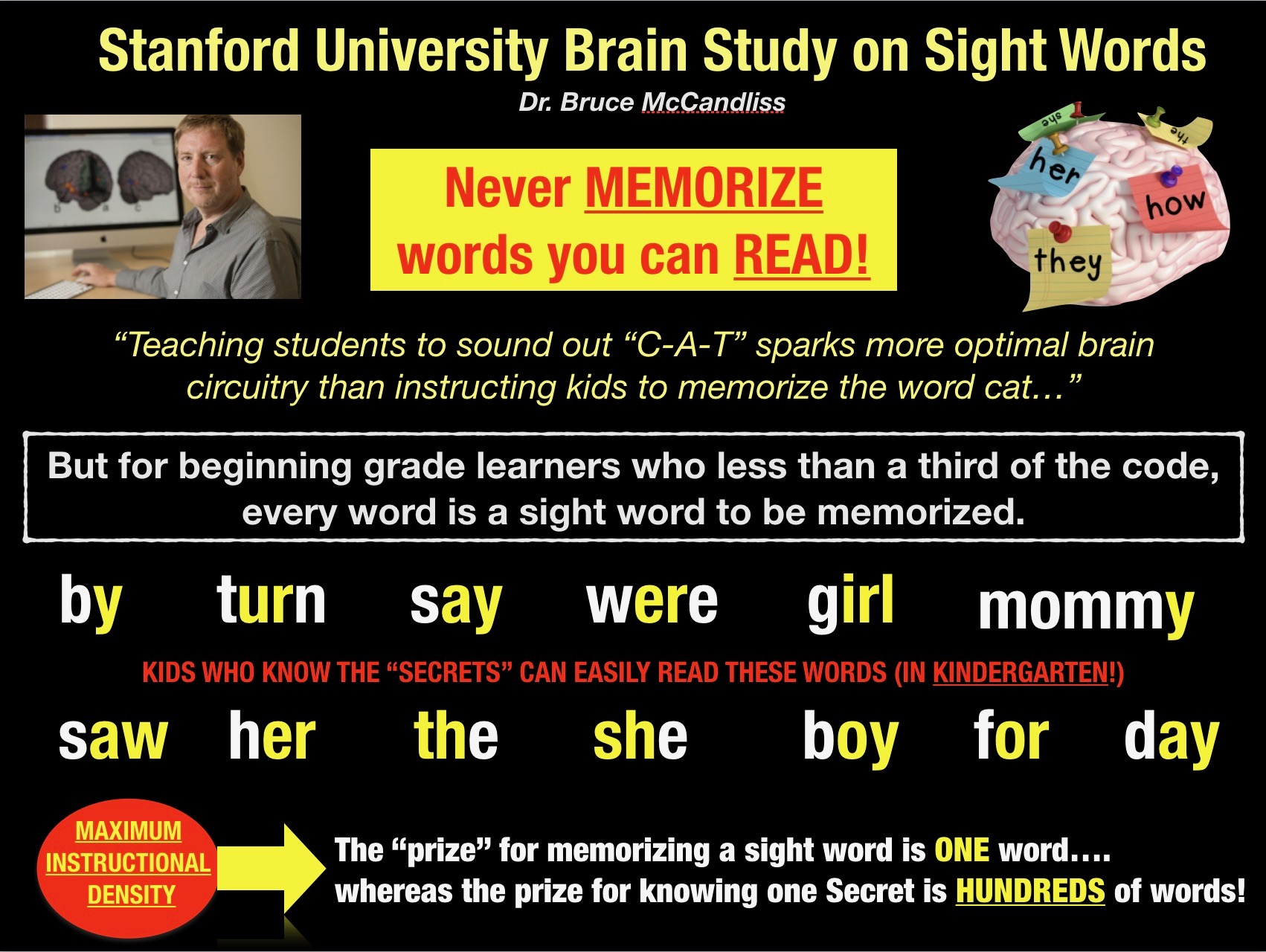Stanford University Brain Study on Sight Words and Secret Stories Phonics Program