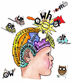 Secret Stories® Cracking the Reading Code with the Brain in MInd!