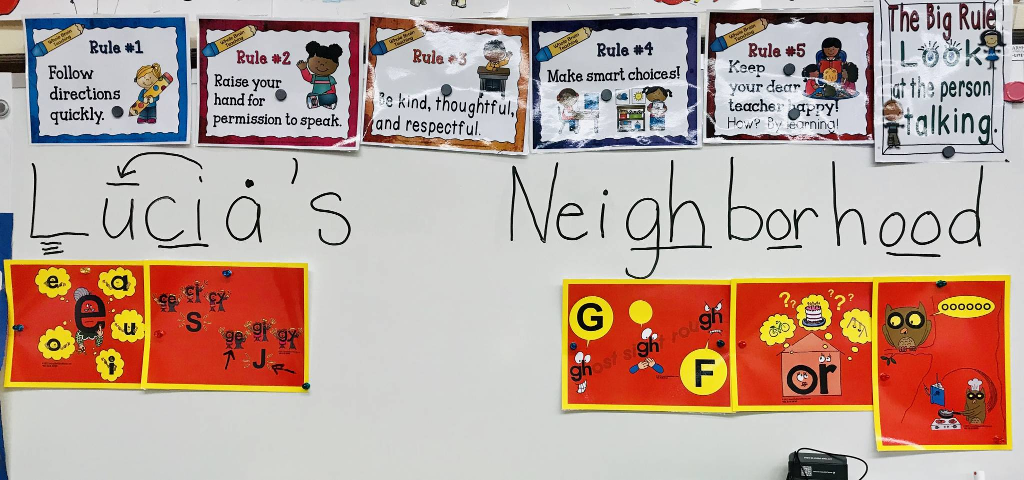 Phonics for Sight Words