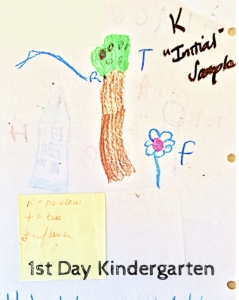 Beginning Kindergarten Writing