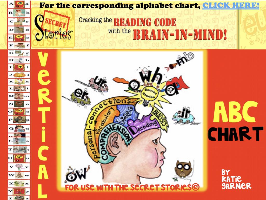 Secret Stories Better Alphabet Chart
