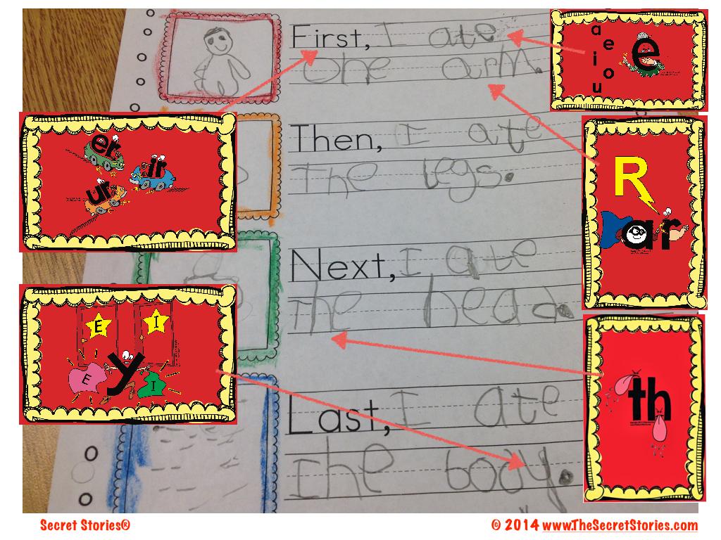Teaching Phonics for Beginning Writing