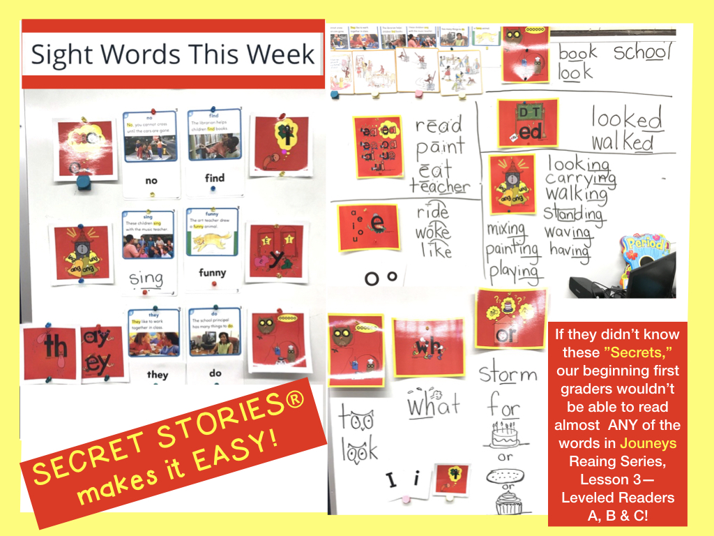 Underscoring Reading Curriculum with Secret Stories Phonics Instruction