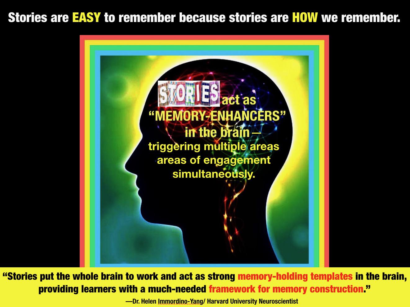Secret Stories Brain Based Phonics Instruction