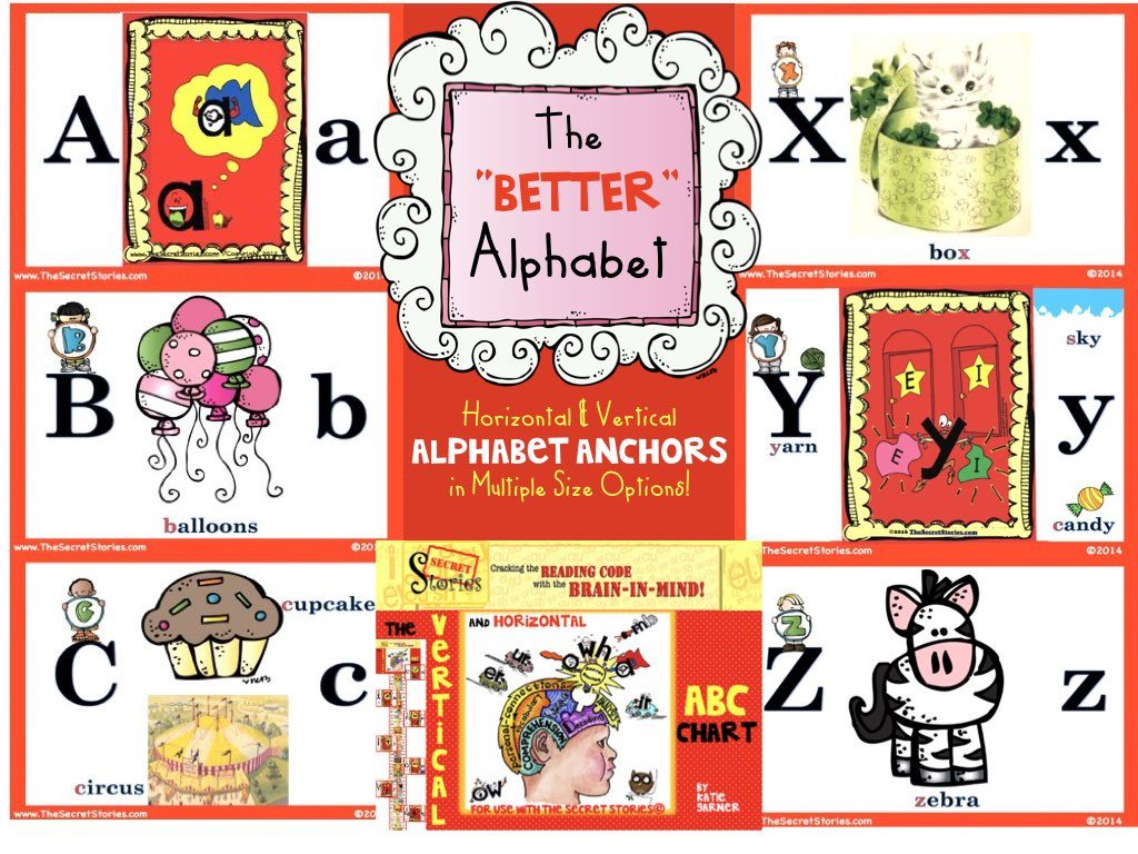 Better Alphabet Poster Anchors