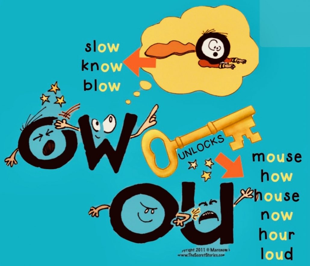 phonics story for ou ow