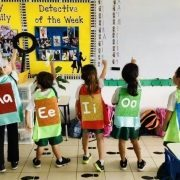 Teaching Vowel Sounds to English Language Learners