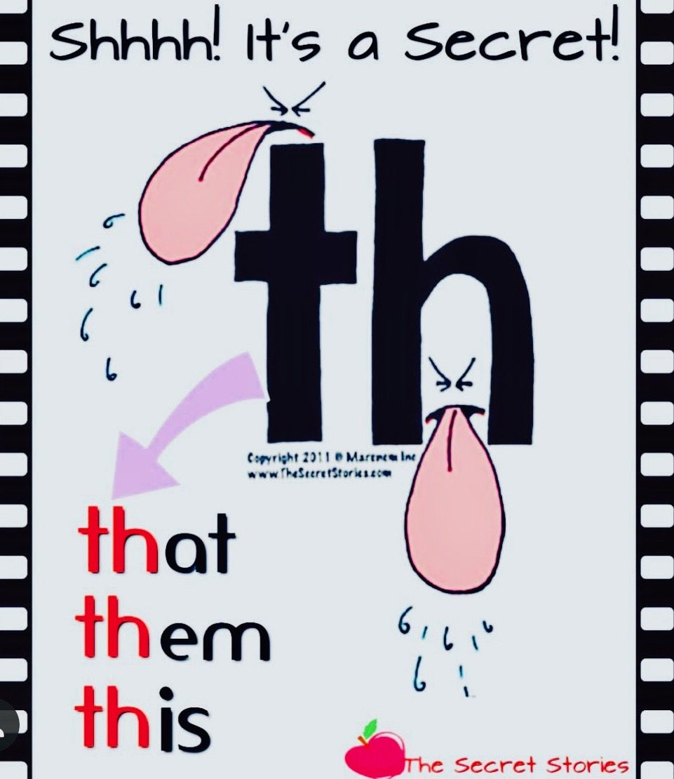 teaching digraphs - th