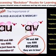phonics for dyslexia paired associate memory