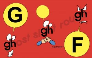 gh phonics skill