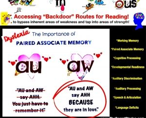 phonics for dyslexics