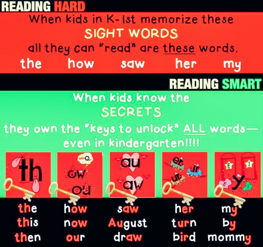 decoding sight words