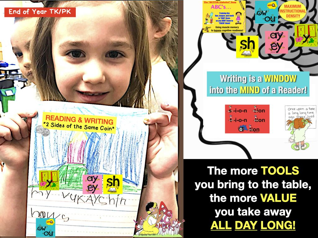 Kindergarten Writing Phonics