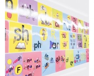 Science of Reading Phonics Posters