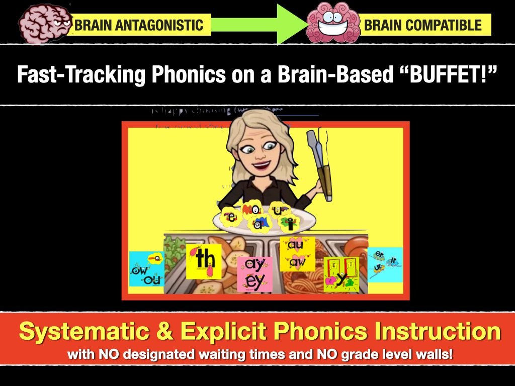 systematic explicit phonics instruction