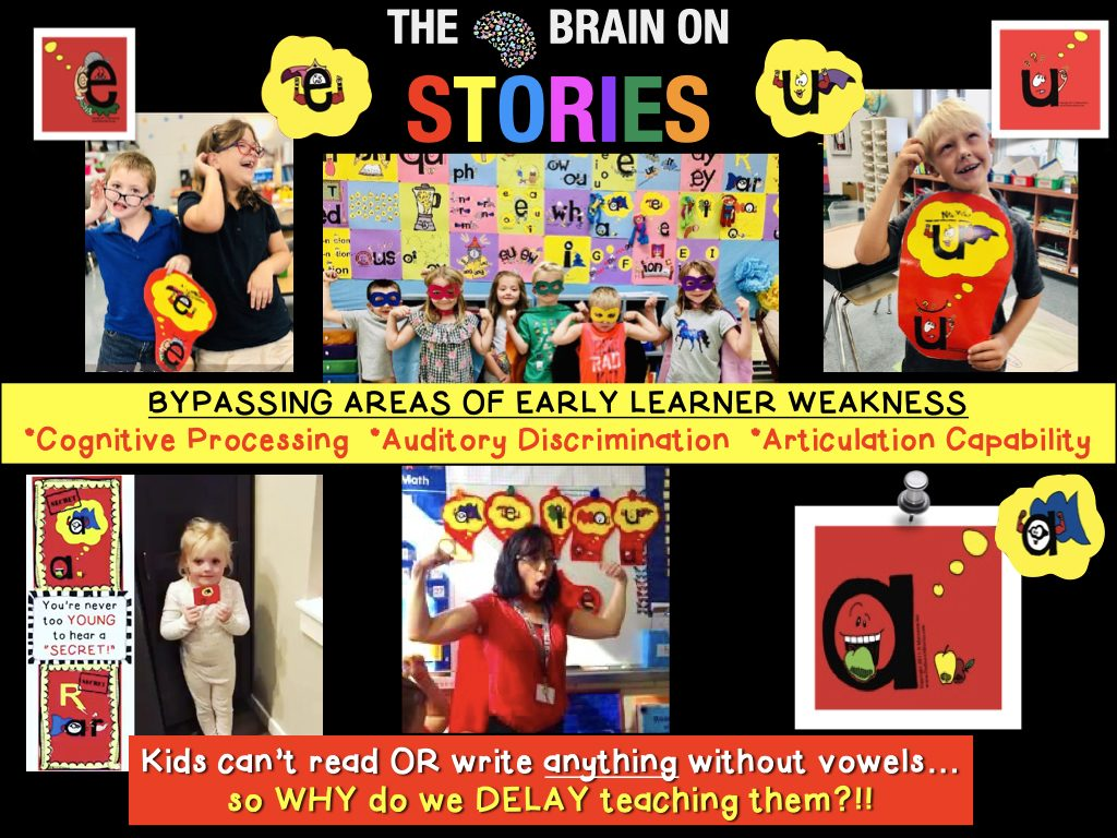 Superhero Vowels - Brain Based Phonics
