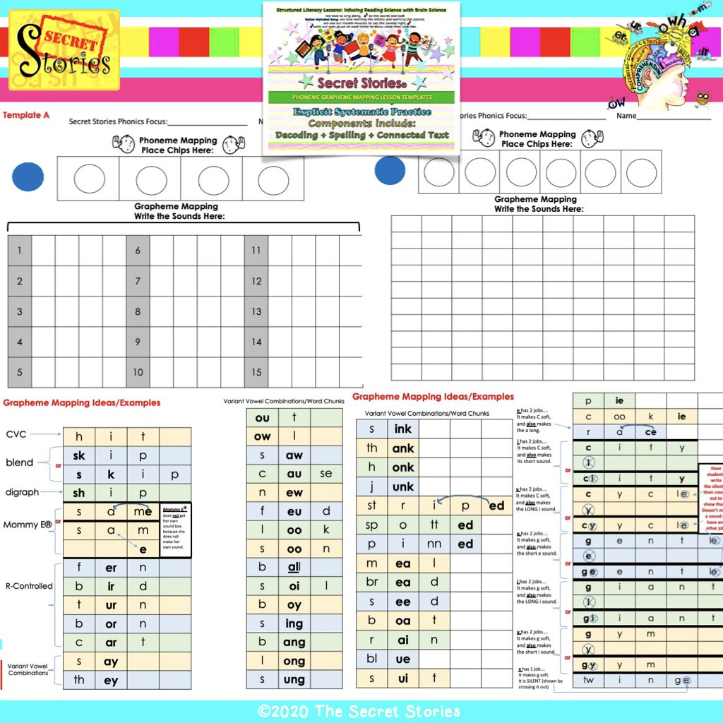phoneme grapheme mapping activity science of reading