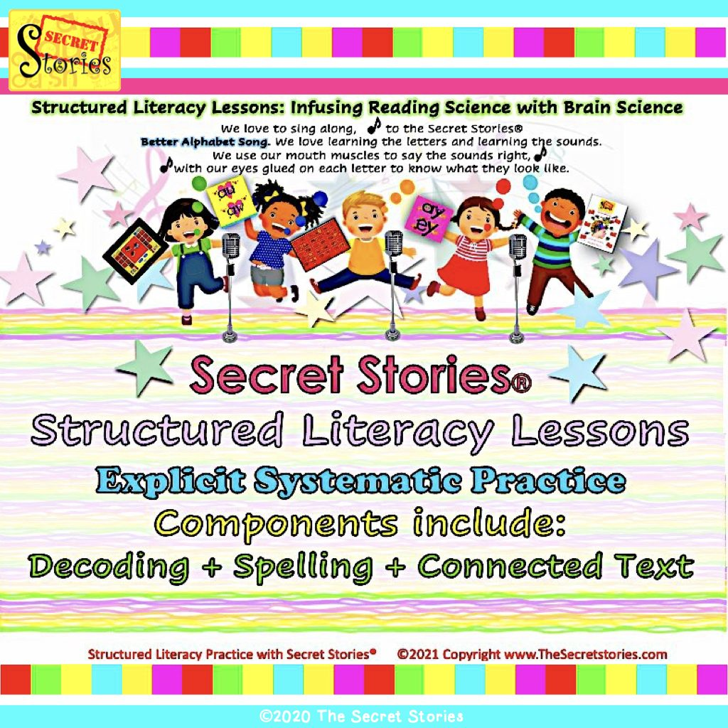 Structured Literacy Phoneme Grapheme Mapping Science of Reading